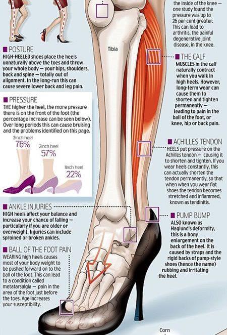 Страничните ефекти на модата