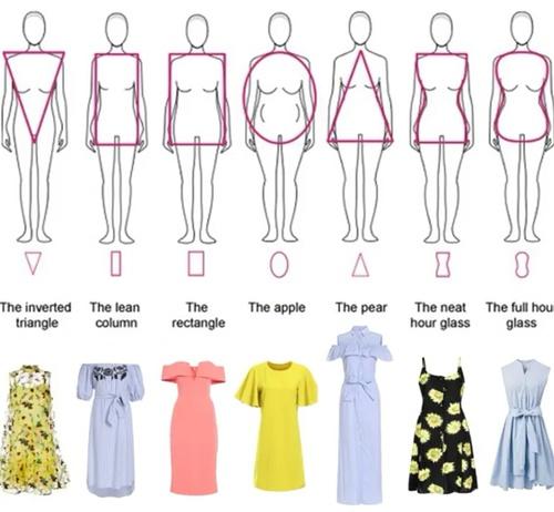 Съвети при избора на рокли за работа